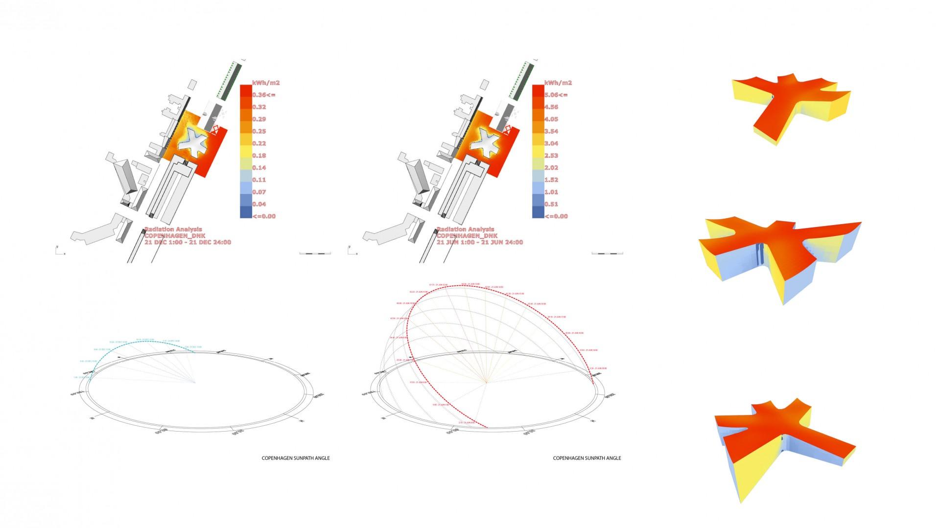 exposition de la toiture et des façades pour étude d'apport solaire passifs et déperditions annuelles.
